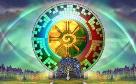 Invocazione alle sette direzioni per essere in sintonia con L'UNIVERSO e le sue ENERGIE